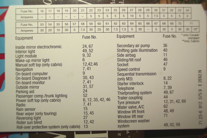 Bmw 323i 2000 Fuse Box Wiring Diagram Vehicle A Vehicle A Riply It