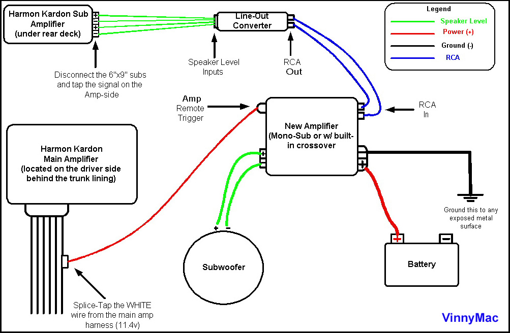 e46 wiring harness diagram e46 image wiring diagram bmw e46 wiring diagram pdf bmw image wiring diagram on e46 wiring harness diagram