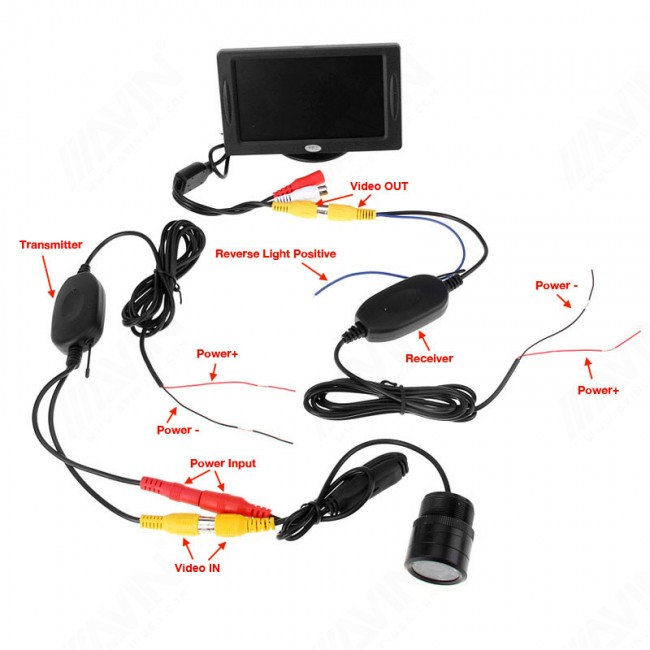 Click image for larger version  Name:avin_2.4ghz_wireless_video_transmitter_6.jpg Views:16 Size:56.8 KB ID:785495