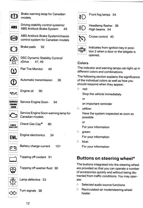 Dash Warning Light Meanings EFanatics - Bmw e46 dashboard signs
