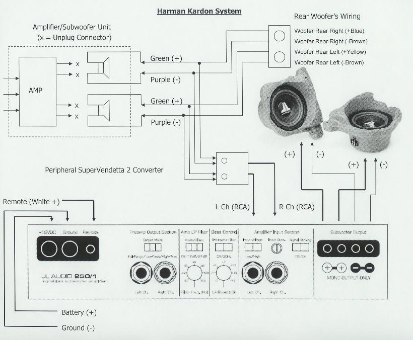 jl audio wiring diagram jl image wiring diagram jl audio wiring diagrams jl wiring diagrams on jl audio wiring diagram