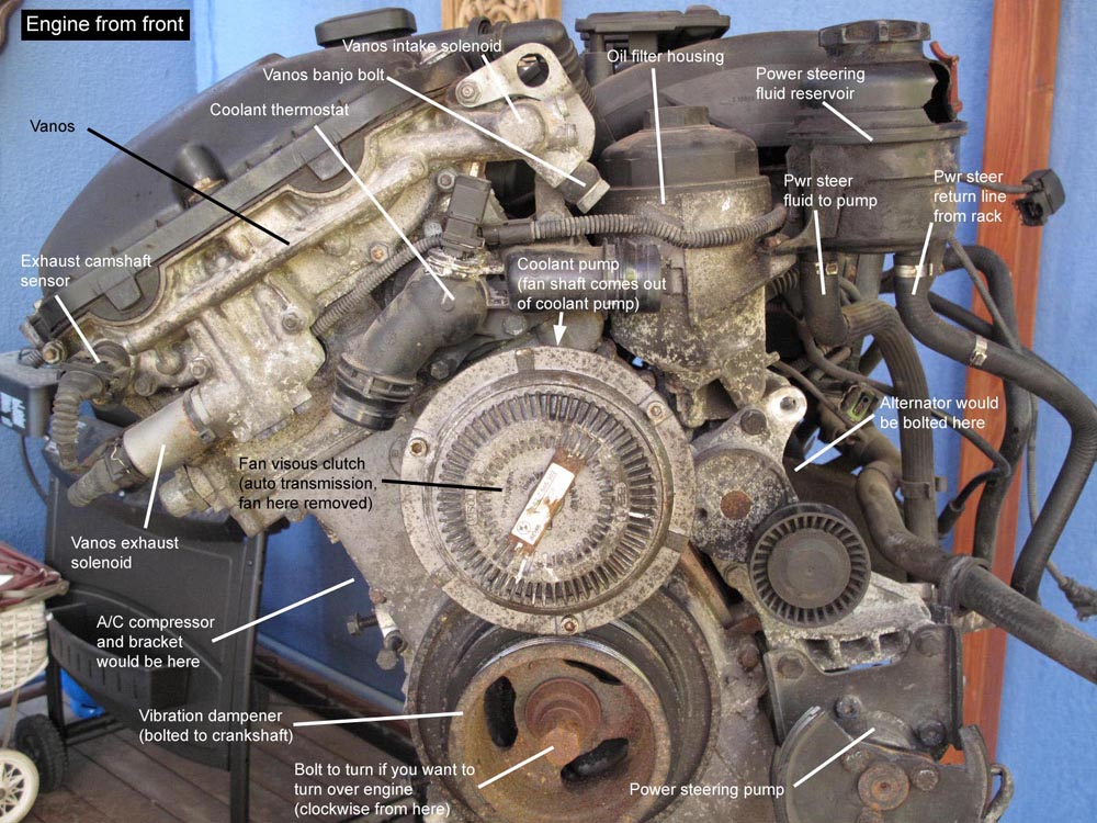 Project m54 engine e46fanatics click image for larger version name engine front 1g views 129046 size sciox Choice Image