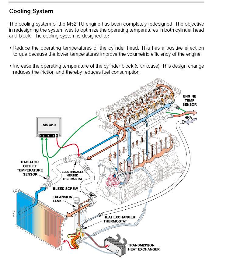 m54b30 coolant flow diagram | bmw e46 fanatics forum  e46 fanatics