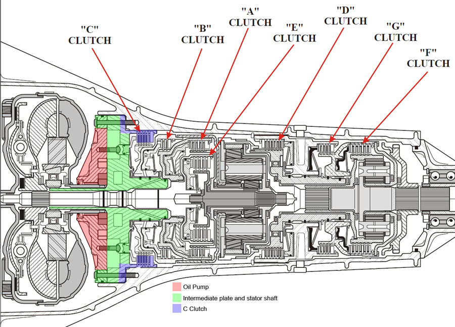 Nice Car Body Parts Diagram Contemporary - Everything You Need to ...