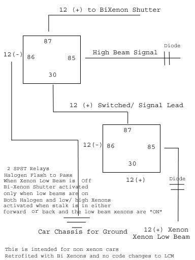 bi xenon shutter diagram and parts list e46fanatics this is not complete and i think a diode between the first 2 relays and the grounding relay would be a good idea to make sure any backflow from that relay