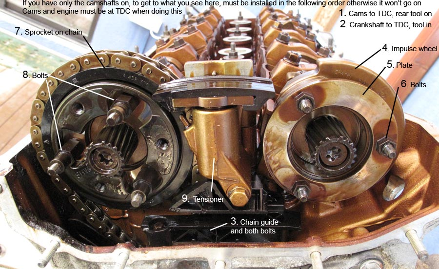 project m engine engine timing efanatics now you need to get the engine at top dead center tdc you do this by turning the crankshaft at the vibration damper at the front until you see the