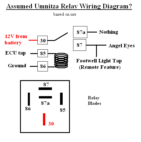 umnitza ae relay wiring efanatics would fit symptoms if relay or wiring harness was bad but also doesn t explain how my footwell light doesn t turn on when ae are on via ecu under normal